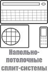 Напольно-потолочные кондиционеры
