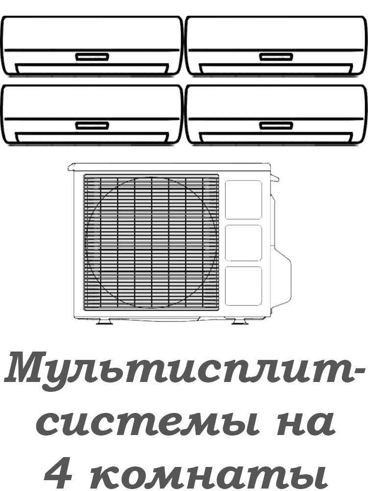 Мультисплит-системы на 4 комнаты