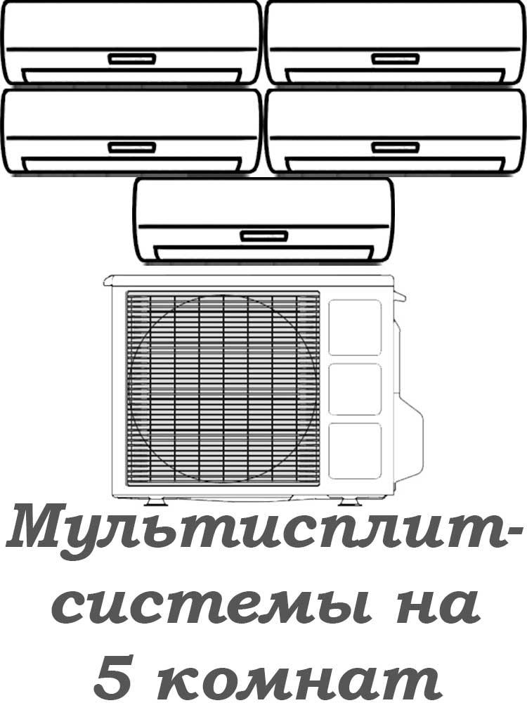Мультисплит-системы на 5 комнат