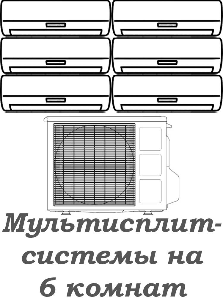 Мультисплит-системы на 6 комнат