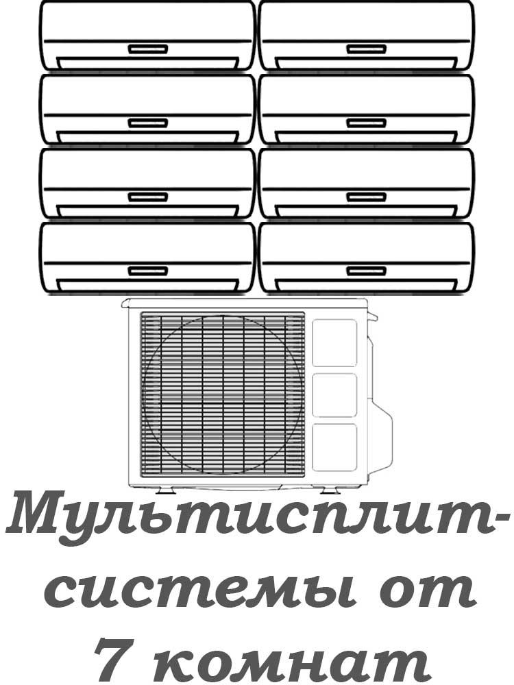 Мультисплит-системы от 7 комнат